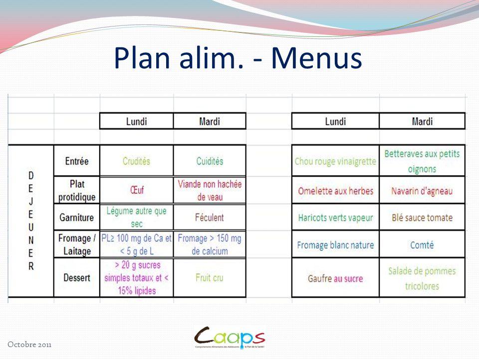 Plan alim. - Menus Octobre 2011