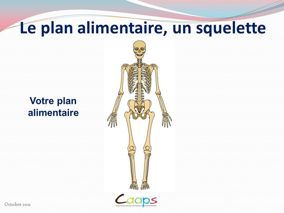 Le plan alimentaire, un squelette Votre plan alimentaire Octobre 2011