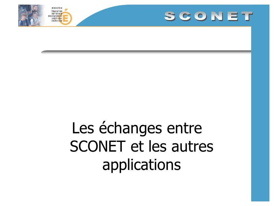 Les échanges entre SCONET et les autres applications