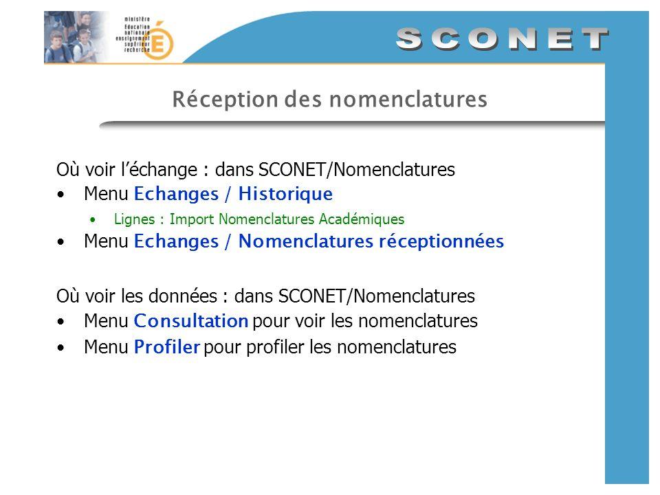 Réception des nomenclatures Où voir léchange : dans SCONET/Nomenclatures Menu Echanges / Historique Lignes : Import Nomenclatures Académiques Menu Ech
