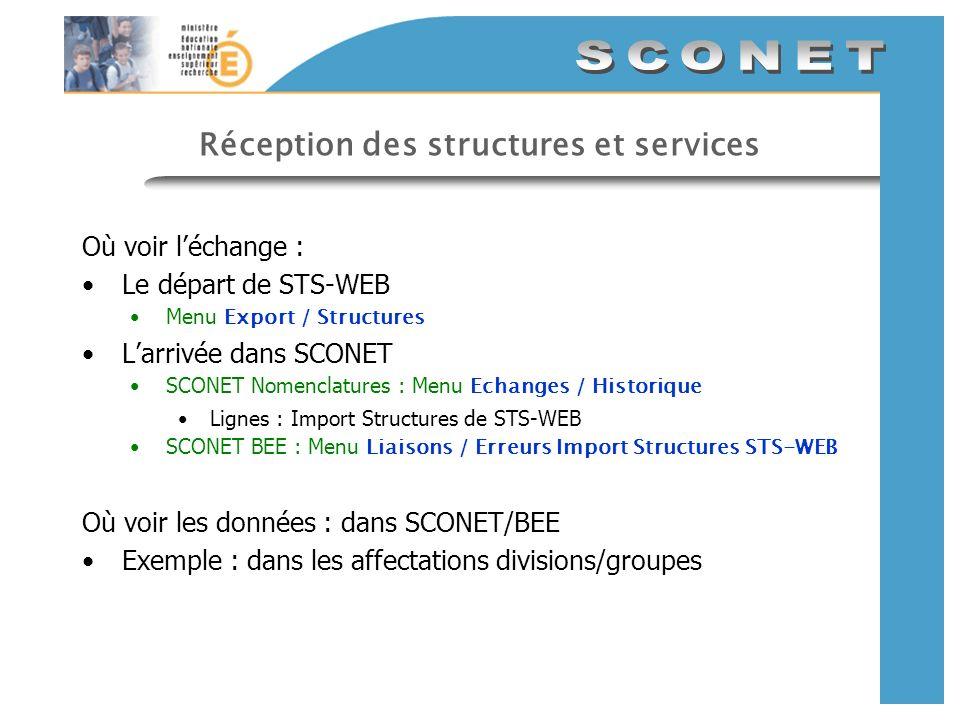 Réception des structures et services Où voir léchange : Le départ de STS-WEB Menu Export / Structures Larrivée dans SCONET SCONET Nomenclatures : Menu
