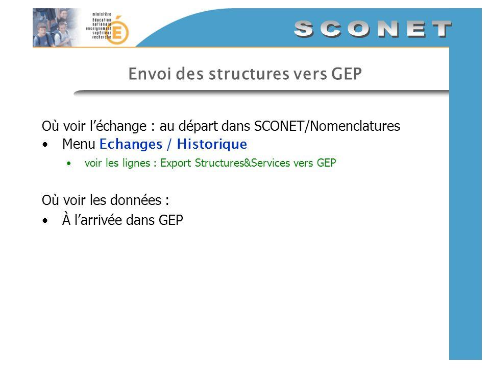 Envoi des structures vers GEP Où voir léchange : au départ dans SCONET/Nomenclatures Menu Echanges / Historique voir les lignes : Export Structures&Se