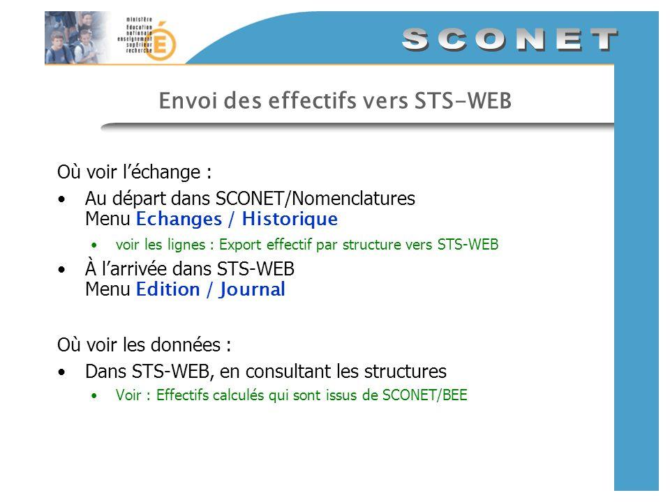 Envoi des effectifs vers STS-WEB Où voir léchange : Au départ dans SCONET/Nomenclatures Menu Echanges / Historique voir les lignes : Export effectif p