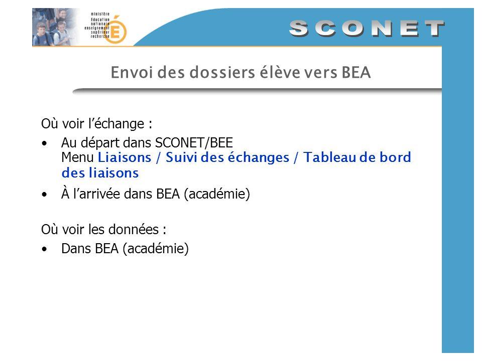 Envoi des dossiers élève vers BEA Où voir léchange : Au départ dans SCONET/BEE Menu Liaisons / Suivi des échanges / Tableau de bord des liaisons À lar
