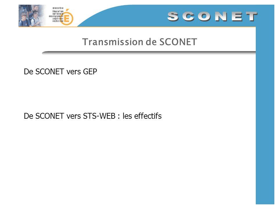 Transmission de SCONET De SCONET vers GEP De SCONET vers STS-WEB : les effectifs