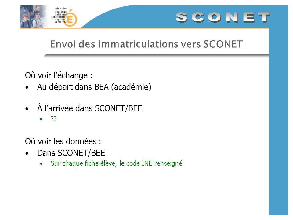 Envoi des immatriculations vers SCONET Où voir léchange : Au départ dans BEA (académie) À larrivée dans SCONET/BEE ?? Où voir les données : Dans SCONE