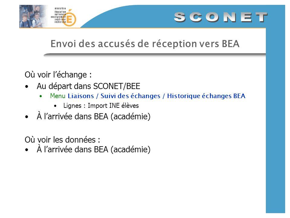 Envoi des accusés de réception vers BEA Où voir léchange : Au départ dans SCONET/BEE Menu Liaisons / Suivi des échanges / Historique échanges BEA Lign