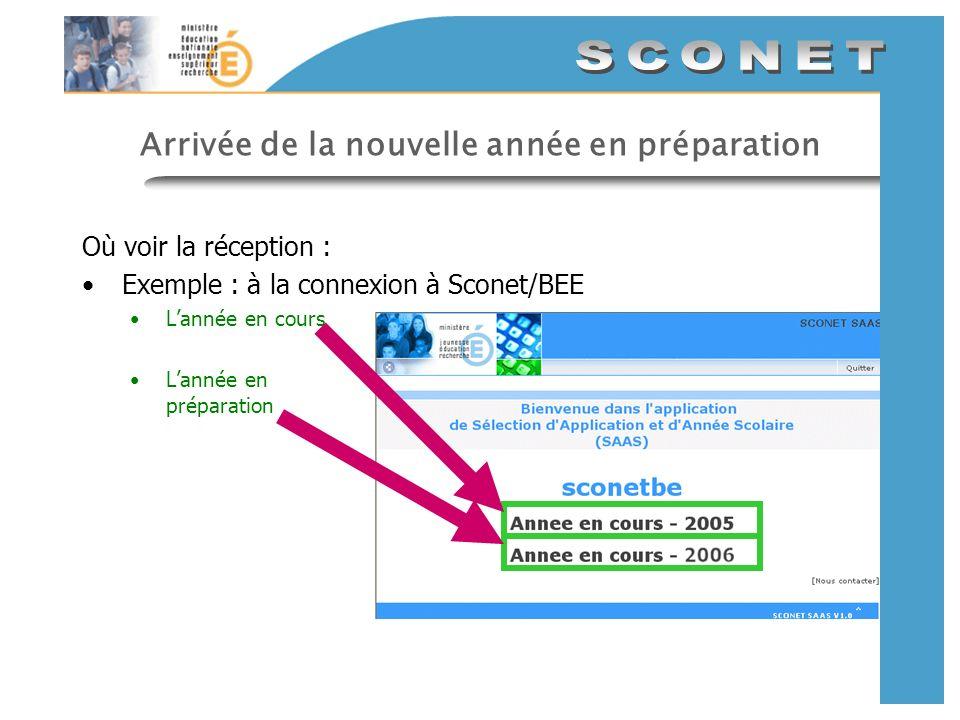 Arrivée de la nouvelle année en préparation Où voir la réception : Exemple : à la connexion à Sconet/BEE Lannée en cours Lannée en préparation