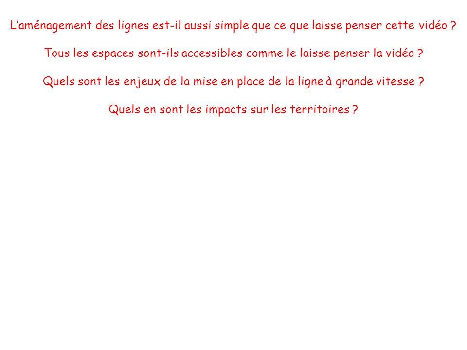 Doc. 1 Le TGV EST EUROPEEN Doc. 2 La ligne Est Europe Travail de critique/pertinence du document