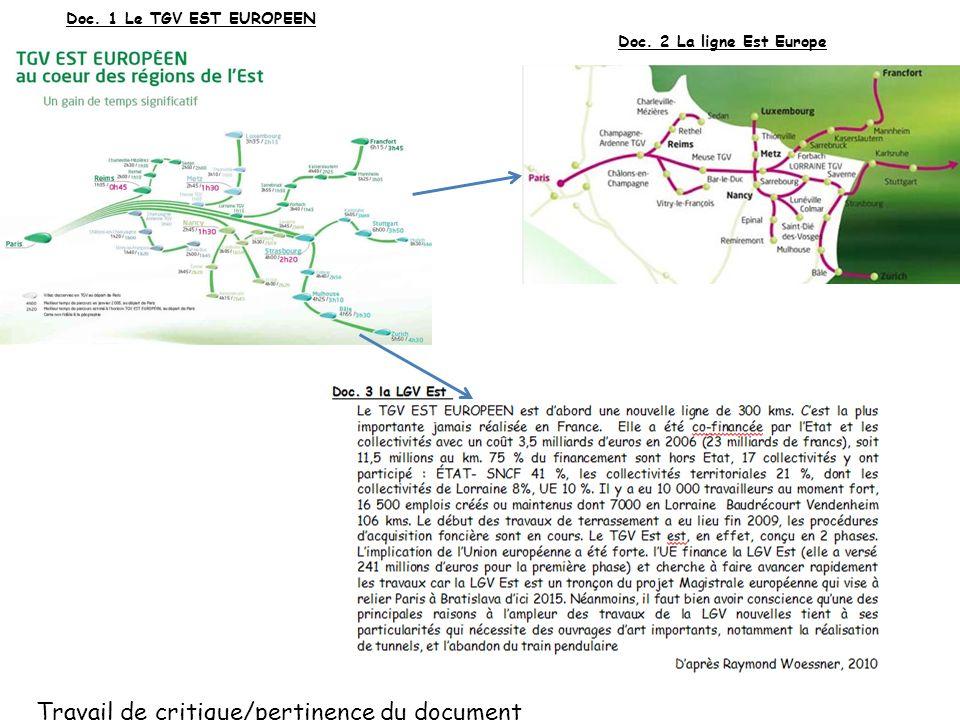 I) Quelle est cette ligne TGV .Quels sont les espaces desservis .