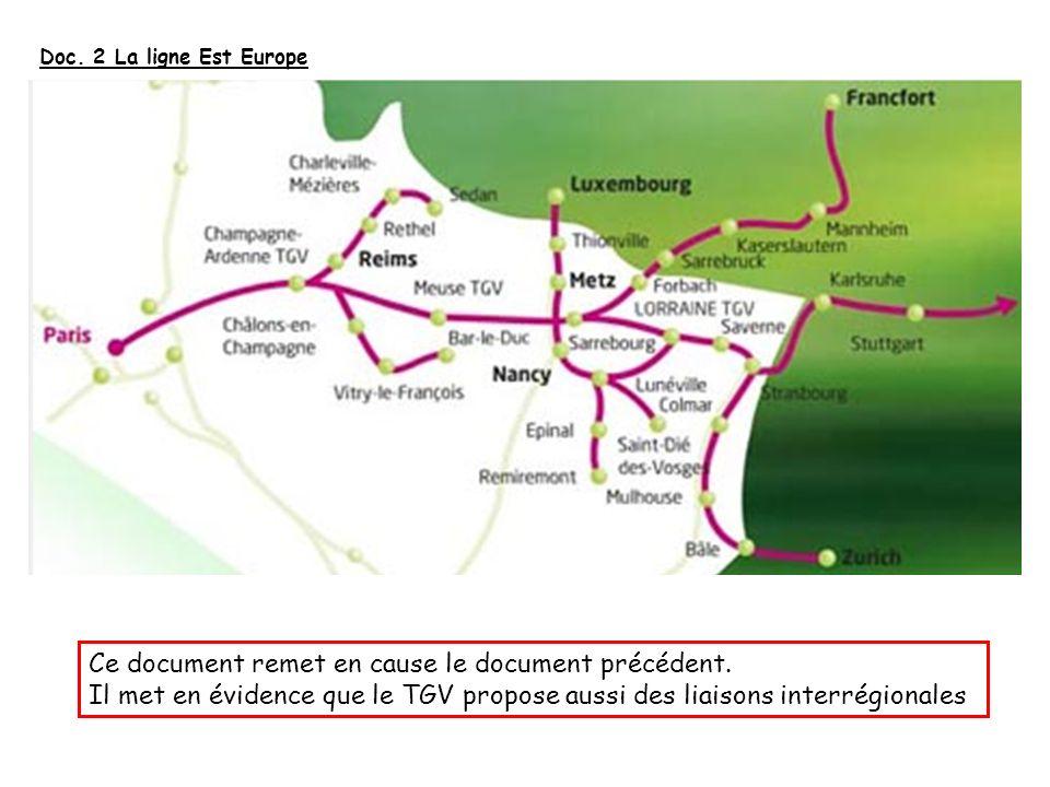 Paris Strasbourg I) La LGV met les grandes villes en réseau Une ligne qui relie Strasbourg et Paris Les autres métropoles françaises reliées par le TGV Infrastructures : gares Metz Nancy Reims Munich Zurich Strasbourg est reliée aux grandes villes européennes Quelle est cette ligne ?