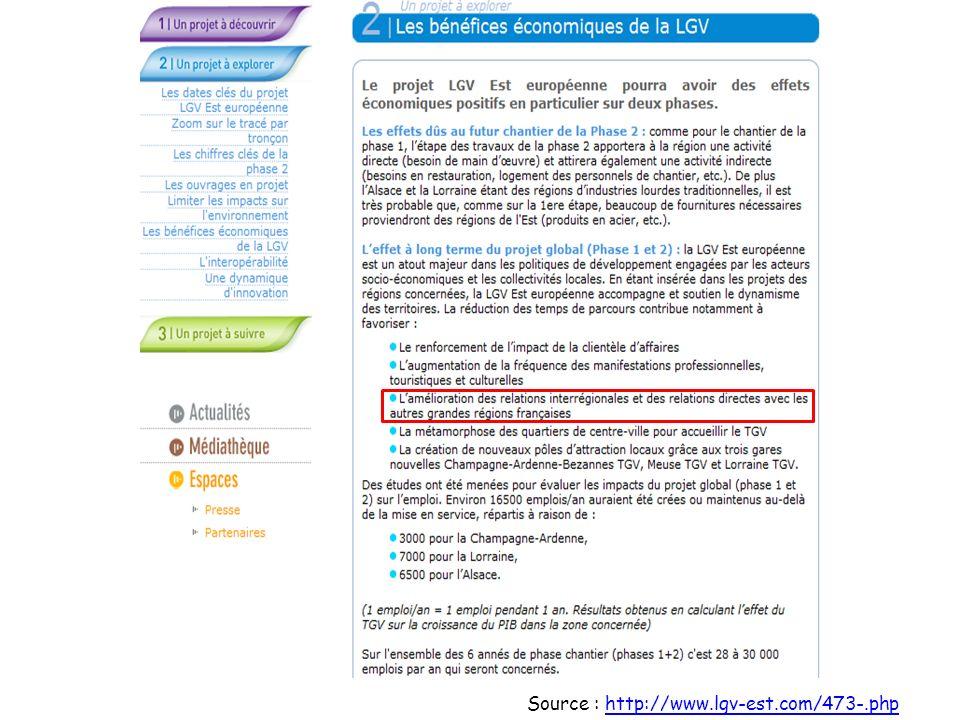 Doc. 4 Un espace qui profite de larrivée du TGV Source : www.Obernai.fr