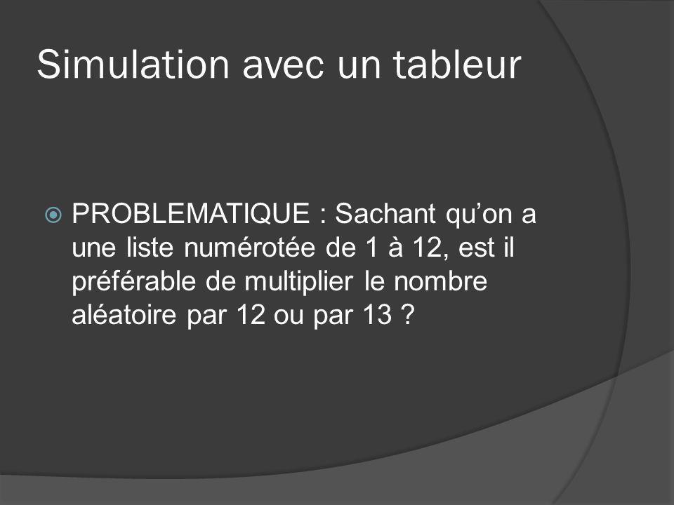 Simulation avec un tableur PROBLEMATIQUE : Sachant quon a une liste numérotée de 1 à 12, est il préférable de multiplier le nombre aléatoire par 12 ou