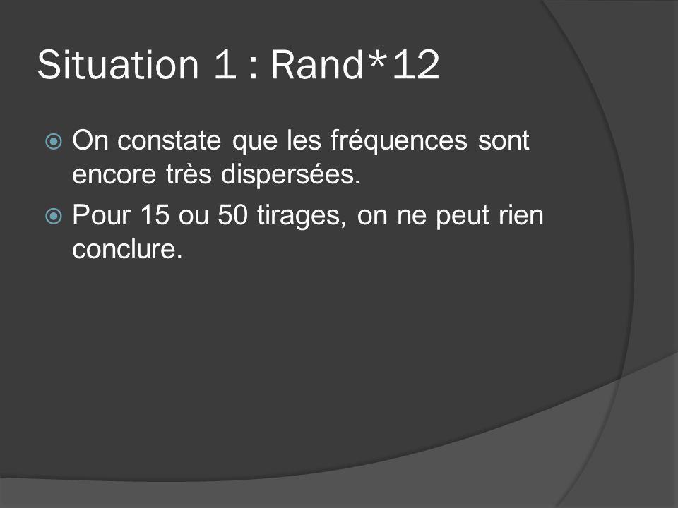 Situation 1 : Rand*12 On constate que les fréquences sont encore très dispersées. Pour 15 ou 50 tirages, on ne peut rien conclure.