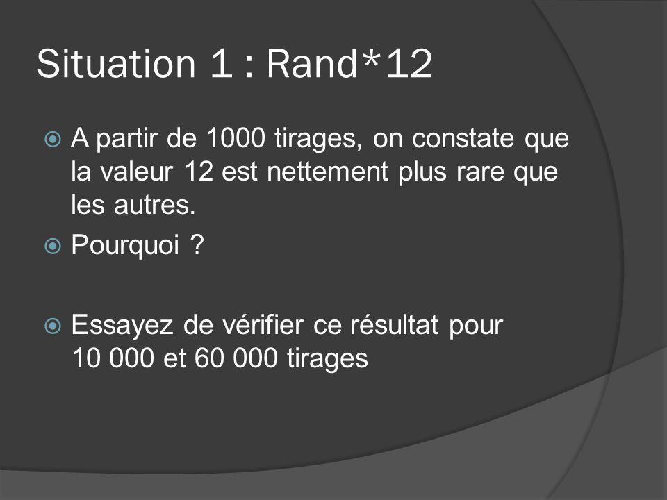 Situation 1 : Rand*12 A partir de 1000 tirages, on constate que la valeur 12 est nettement plus rare que les autres. Pourquoi ? Essayez de vérifier ce