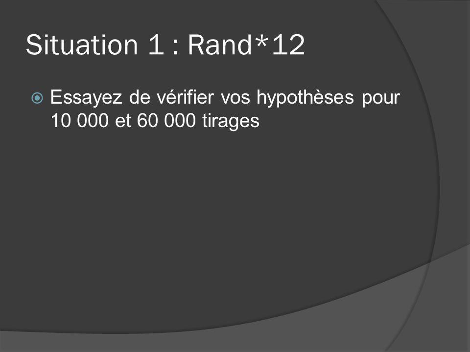 Essayez de vérifier vos hypothèses pour 10 000 et 60 000 tirages