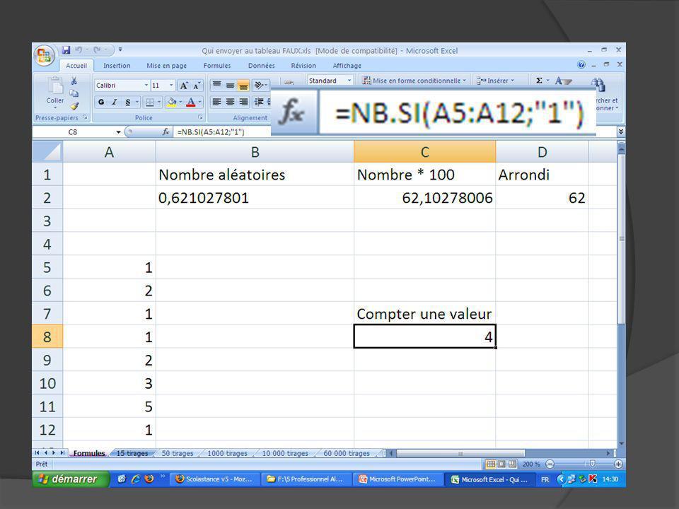 Simulation avec un tableur Nous allons faire une simulation avec le logiciel Excel.