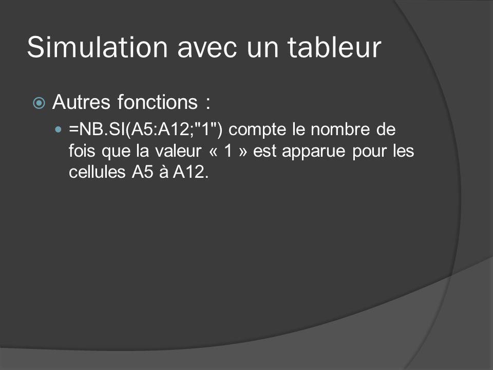 Simulation avec un tableur Autres fonctions : =NB.SI(A5:A12;