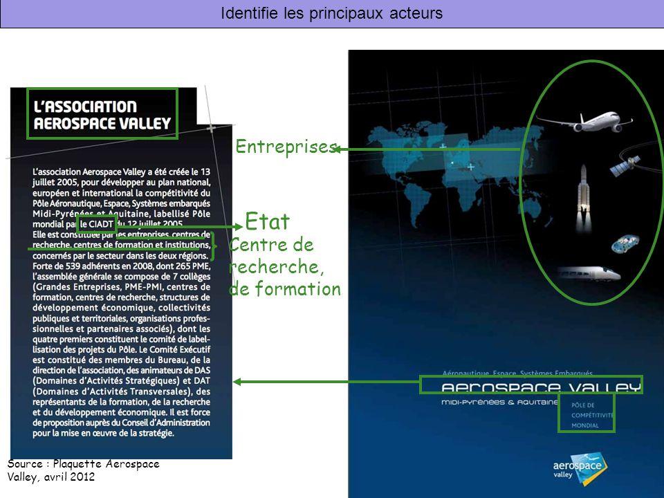 Identifie les principaux acteurs Entreprises Etat Centre de recherche, de formation Source : Plaquette Aerospace Valley, avril 2012