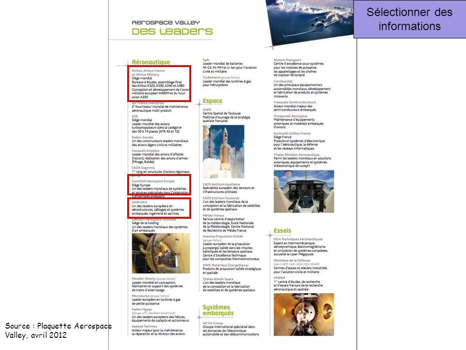 Sélectionner des informations Source : Plaquette Aerospace Valley, avril 2012
