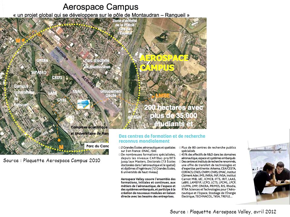 Source : Plaquette Aerospace Valley, avril 2012 Source : Plaquette Aerospace Campus 2010