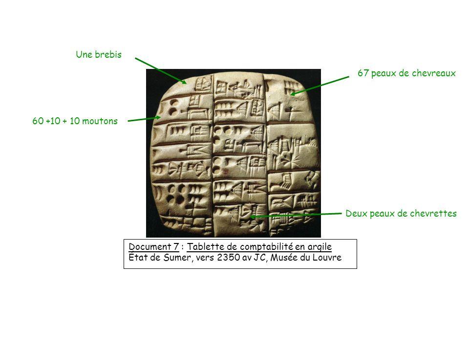 Document 7 : Tablette de comptabilité en argile État de Sumer, vers 2350 av JC, Musée du Louvre Deux peaux de chevrettes Une brebis 67 peaux de chevre