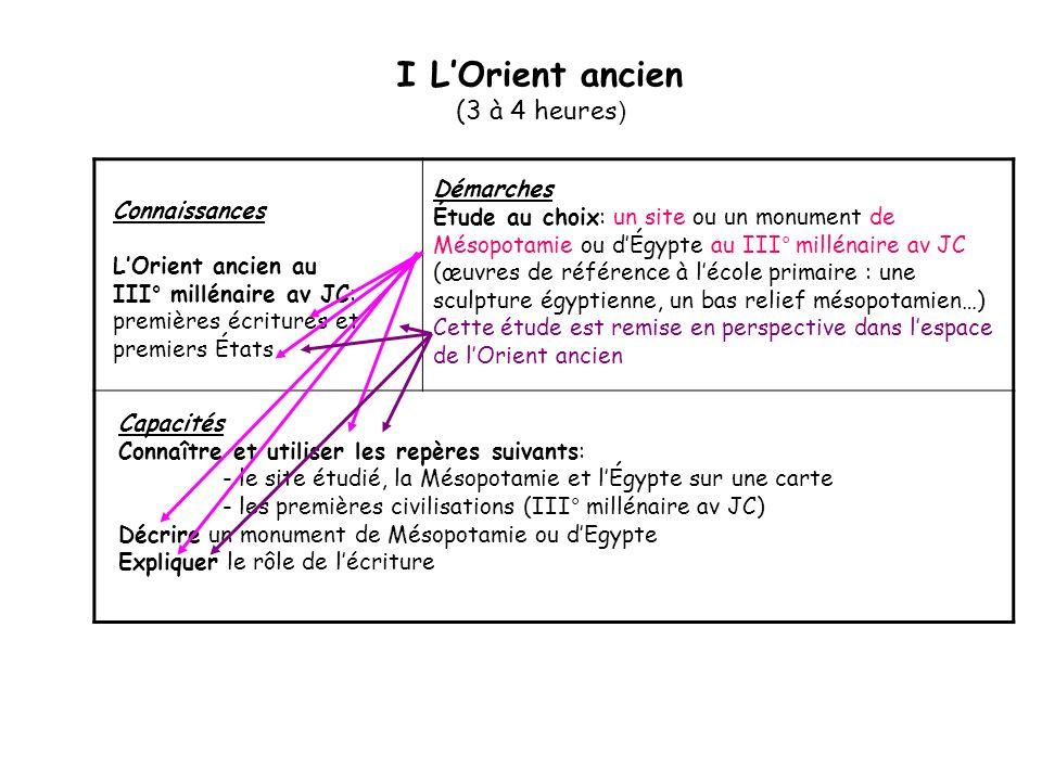 I LOrient ancien (3 à 4 heures ) Connaissances LOrient ancien au III° millénaire av JC: premières écritures et premiers États Démarches Étude au choix