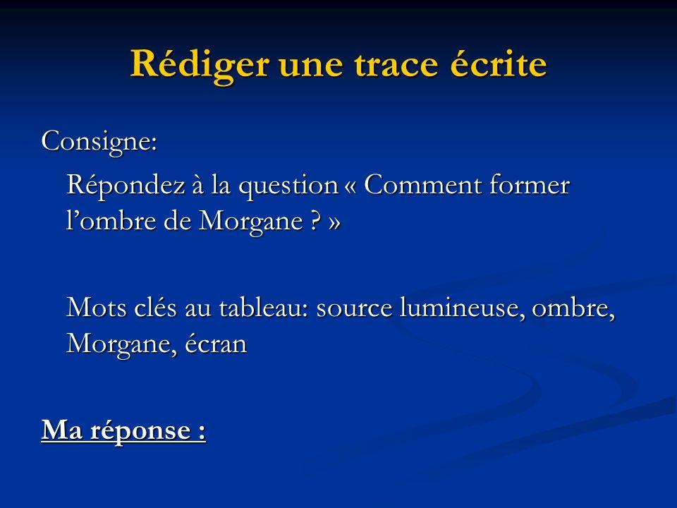 Rédiger une trace écrite Consigne: Répondez à la question « Comment former lombre de Morgane ? » Mots clés au tableau: source lumineuse, ombre, Morgan