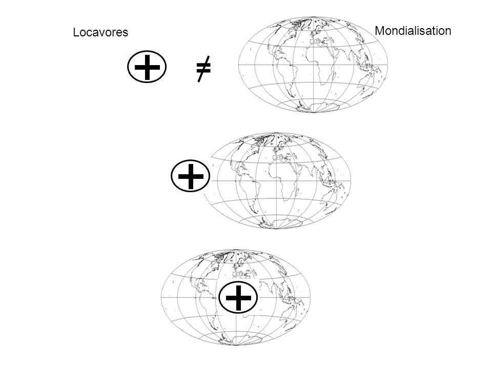 = Locavores Mondialisation