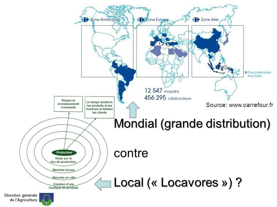 Mondial (grande distribution) contre Local (« Locavores ») ? Source: www.carrefour.fr Direction générale de l'Agriculture