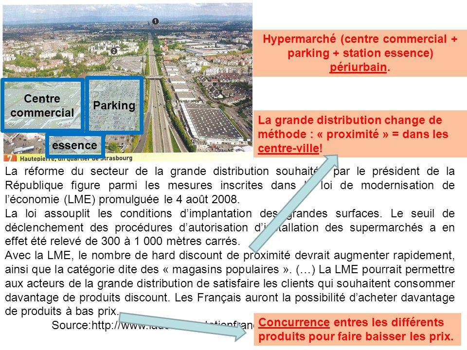 Hypermarché (centre commercial + parking + station essence) périurbain. Centre commercial essence Parking La réforme du secteur de la grande distribut