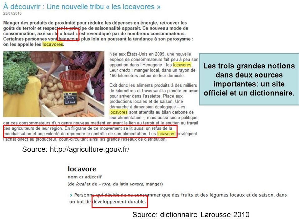 Source: http://agriculture.gouv.fr/ Source: dictionnaire Larousse 2010 Les trois grandes notions dans deux sources importantes: un site officiel et un
