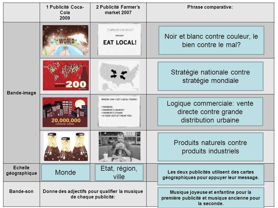 1 Publicité Coca- Cola 2009 2 Publicité Farmers market 2007 Phrase comparative: Bande-image Echelle géographique Bande-sonDonne des adjectifs pour qua