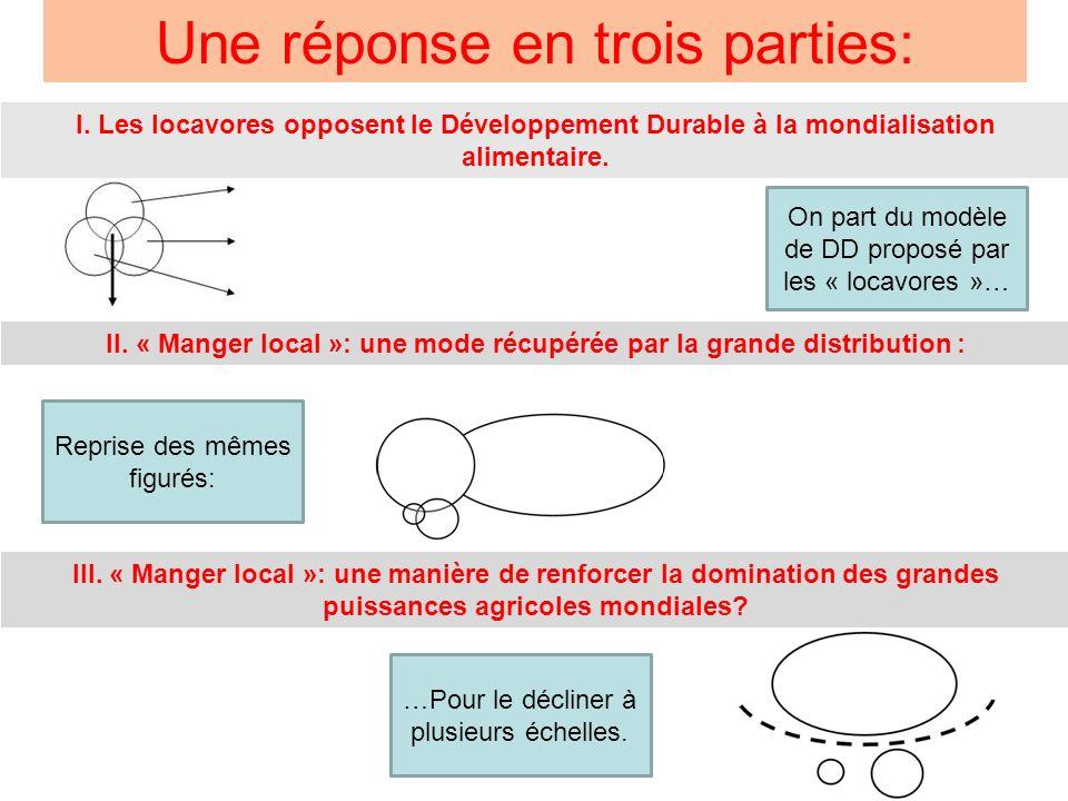 Une réponse en trois parties: I. Les locavores opposent le Développement Durable à la mondialisation alimentaire. II. « Manger local »: une mode récup