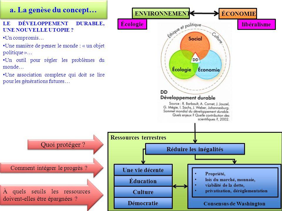 b. Historique et modes opératoires…