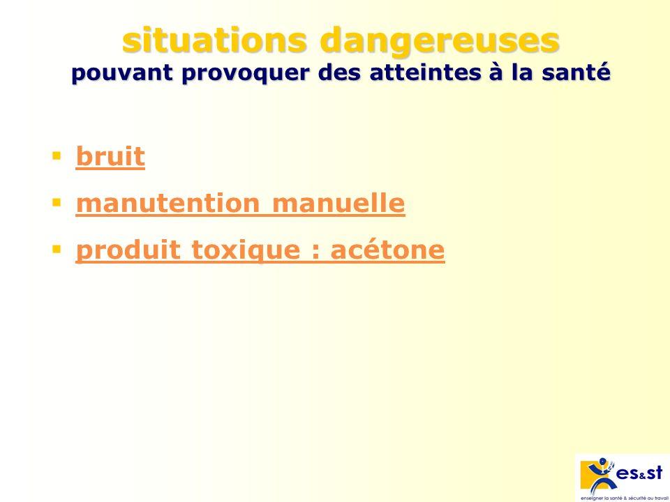 19 situations dangereuses pouvant provoquer des atteintes à la santé bruit manutention manuelle produit toxique : acétone