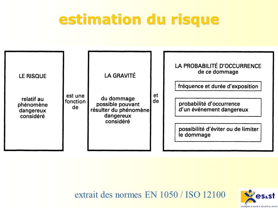 21 estimation du risque extrait des normes EN 1050 / ISO 12100