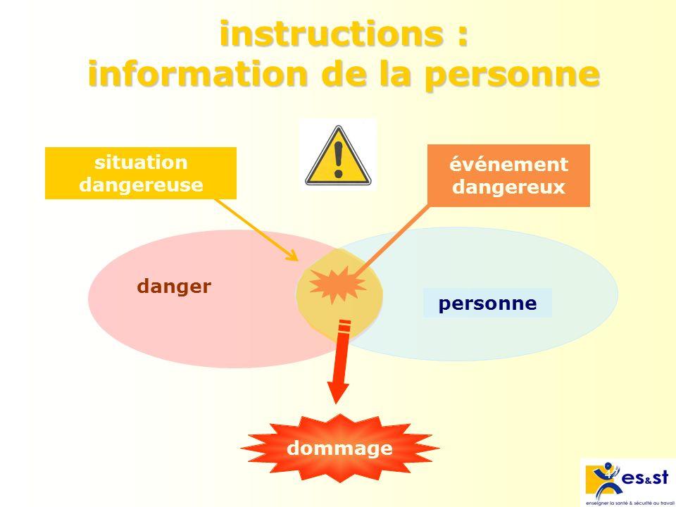 42 instructions : information de la personne danger personne dommage événement dangereux situation dangereuse