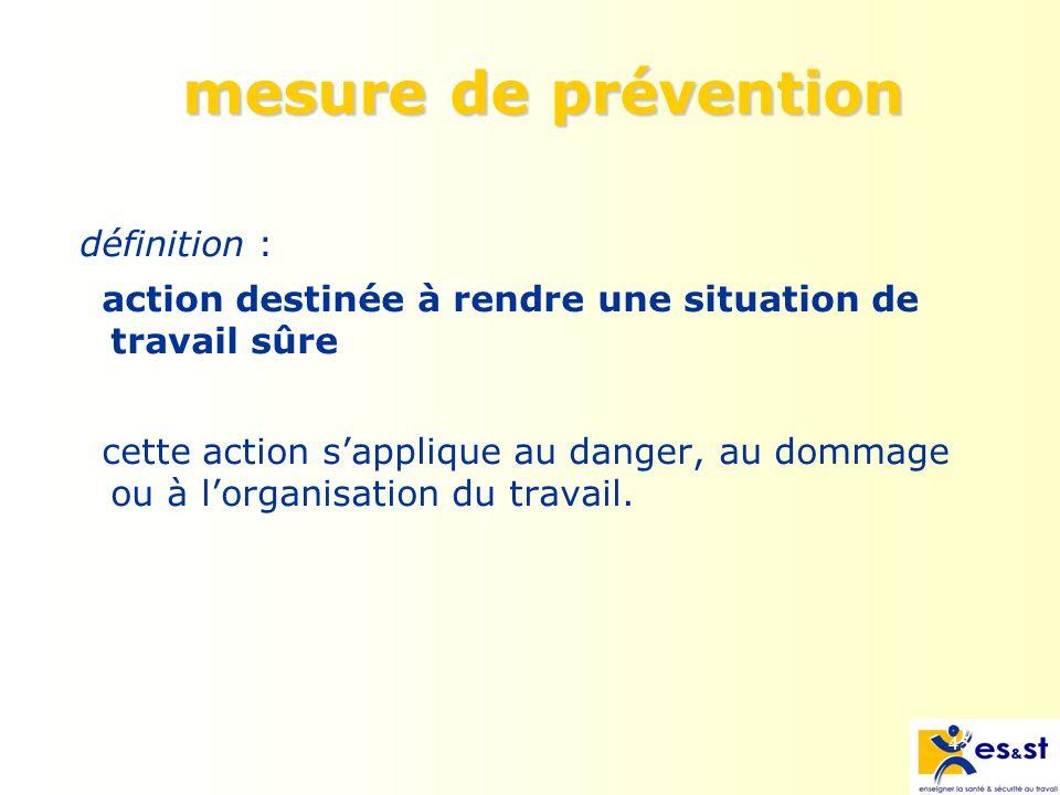 45 mesure de prévention définition : action destinée à rendre une situation de travail sûre cette action sapplique au danger, au dommage ou à lorganisation du travail.