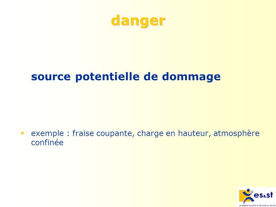 9danger source potentielle de dommage exemple : fraise coupante, charge en hauteur, atmosphère confinée