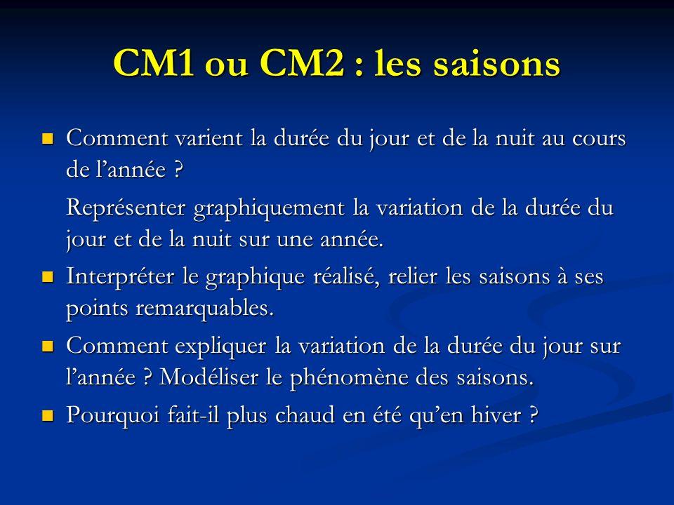 CM1 ou CM2 : les saisons Comment varient la durée du jour et de la nuit au cours de lannée ? Comment varient la durée du jour et de la nuit au cours d