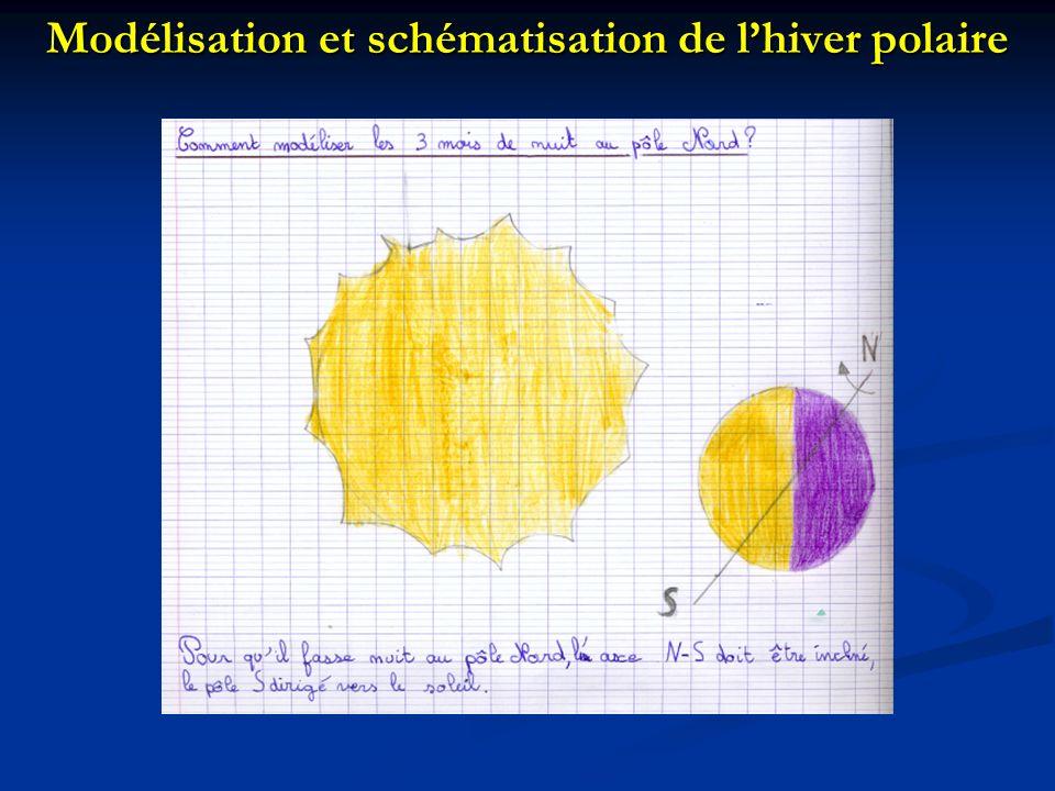 Modélisation et schématisation de lhiver polaire