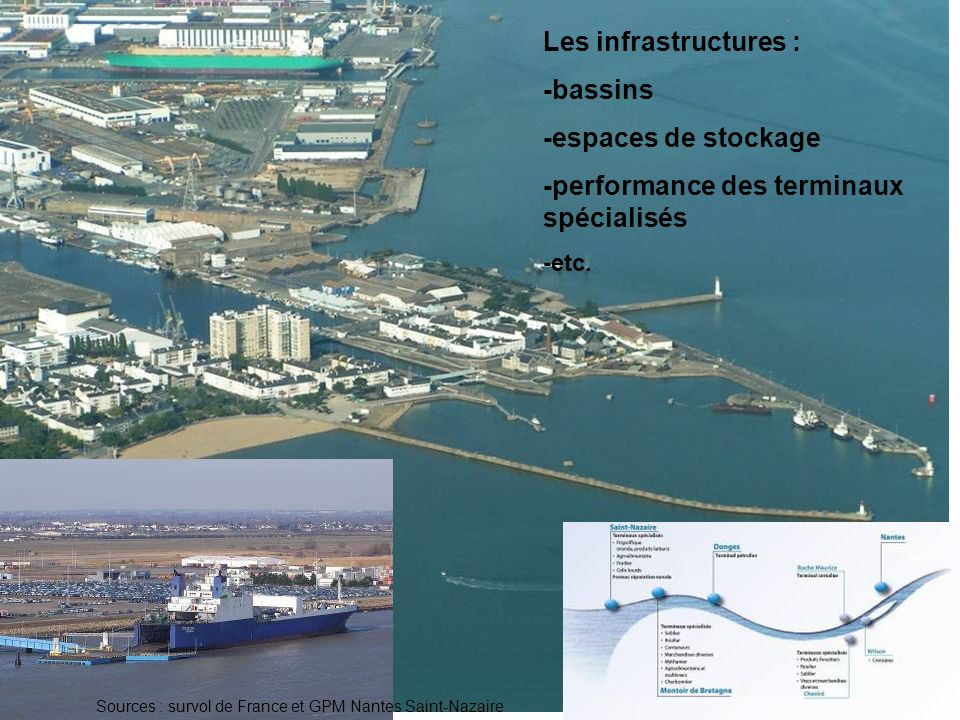 Les infrastructures : -bassins -espaces de stockage -performance des terminaux spécialisés -etc.
