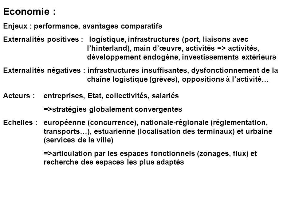 Economie : Enjeux : performance, avantages comparatifs Externalités positives : logistique, infrastructures (port, liaisons avec lhinterland), main dœuvre, activités => activités, développement endogène, investissements extérieurs Externalités négatives : infrastructures insuffisantes, dysfonctionnement de la chaîne logistique (grèves), oppositions à lactivité… Acteurs : entreprises, Etat, collectivités, salariés =>stratégies globalement convergentes Echelles : européenne (concurrence), nationale-régionale (réglementation, transports…), estuarienne (localisation des terminaux) et urbaine (services de la ville) =>articulation par les espaces fonctionnels (zonages, flux) et recherche des espaces les plus adaptés