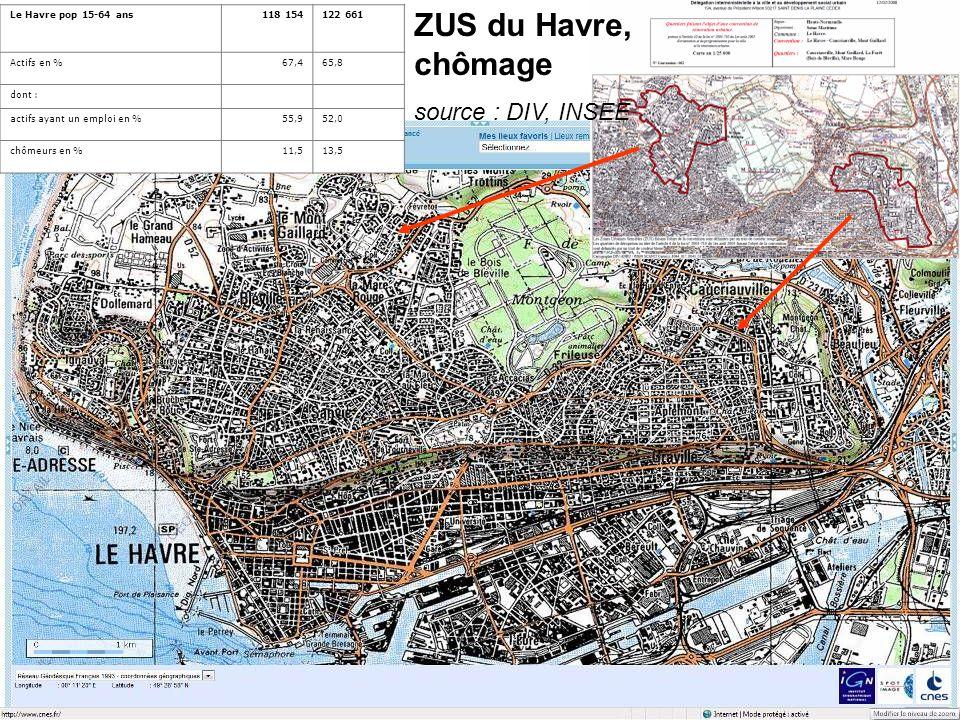 Le Havre pop 15-64 ans118 154122 661 Actifs en %67,465,8 dont : actifs ayant un emploi en %55,952,0 chômeurs en %11,513,5 ZUS du Havre, chômage source : DIV, INSEE