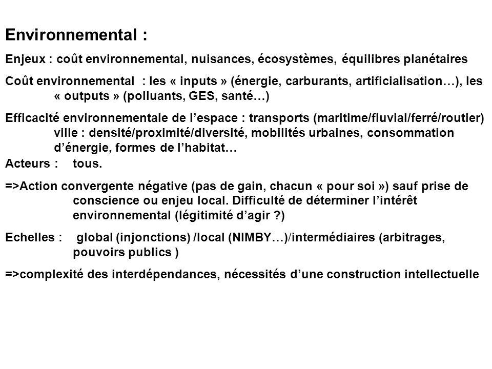 Environnemental : Enjeux : coût environnemental, nuisances, écosystèmes, équilibres planétaires Coût environnemental : les « inputs » (énergie, carburants, artificialisation…), les « outputs » (polluants, GES, santé…) Efficacité environnementale de lespace : transports (maritime/fluvial/ferré/routier) ville : densité/proximité/diversité, mobilités urbaines, consommation dénergie, formes de lhabitat… Acteurs : tous.