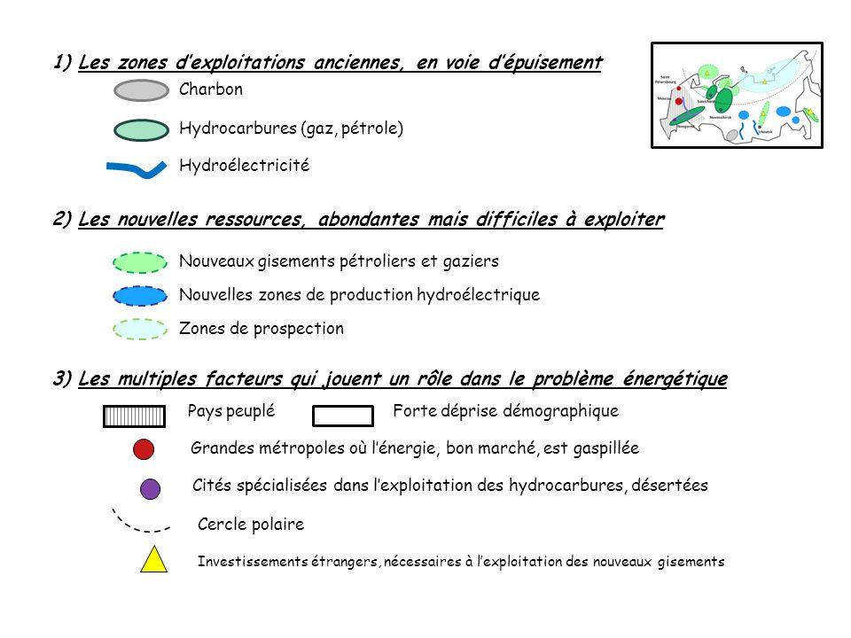 1) Les zones dexploitations anciennes, en voie dépuisement Charbon Hydrocarbures (gaz, pétrole) Hydroélectricité 2) Les nouvelles ressources, abondant