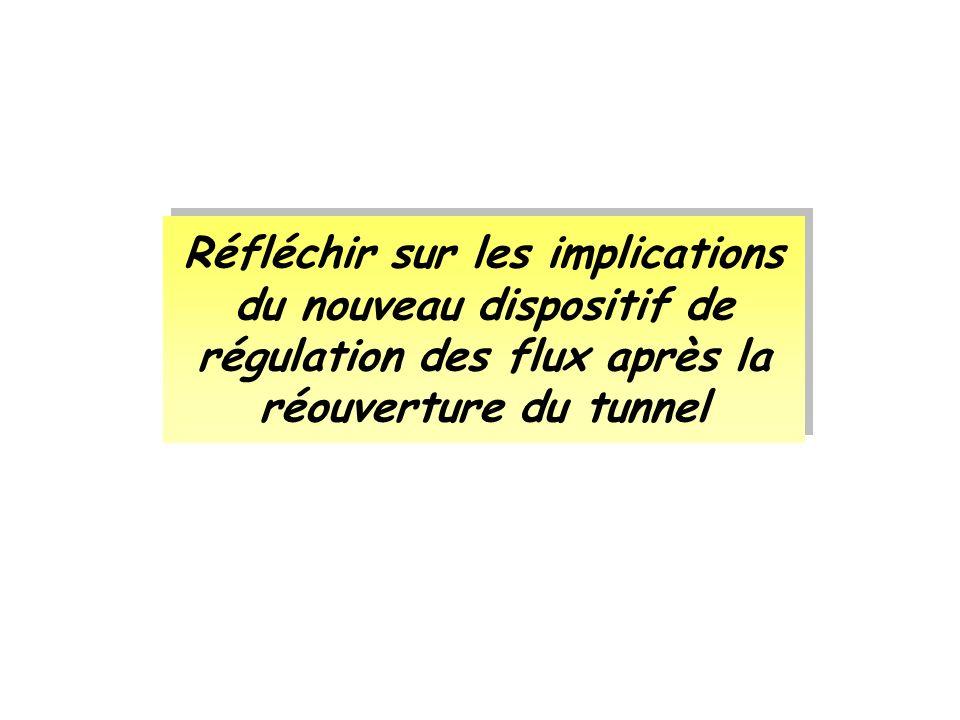 Réfléchir sur les implications du nouveau dispositif de régulation des flux après la réouverture du tunnel