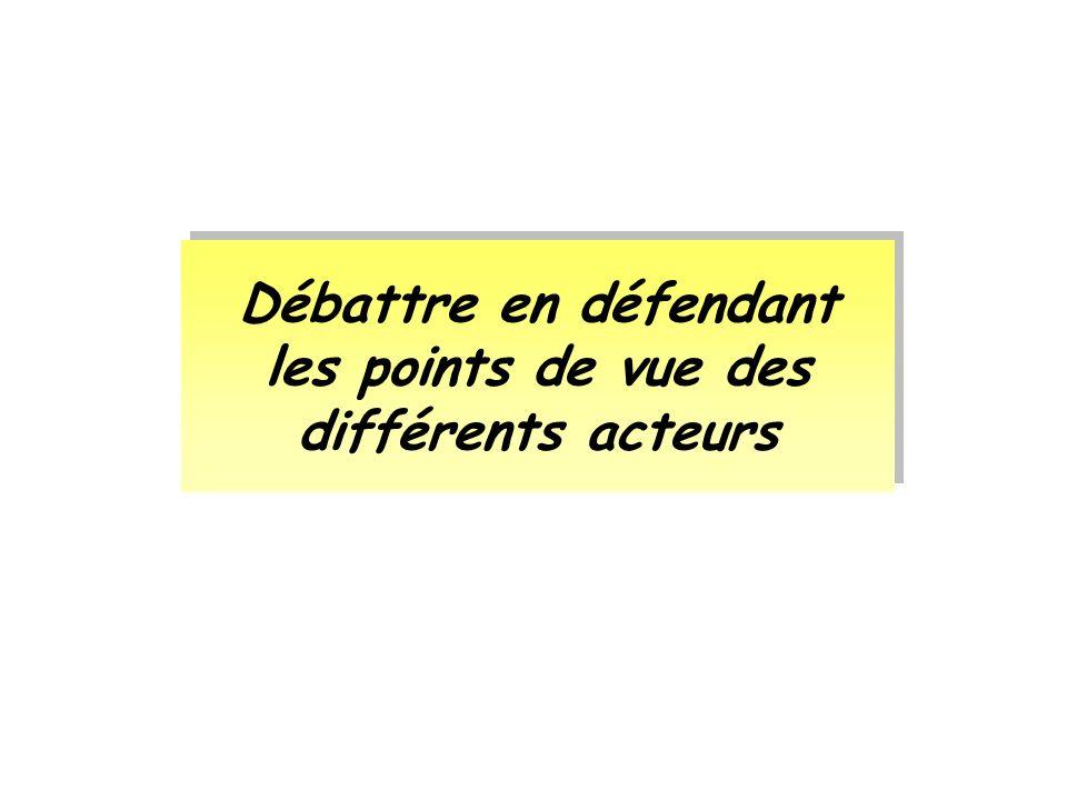 Débattre en défendant les points de vue des différents acteurs