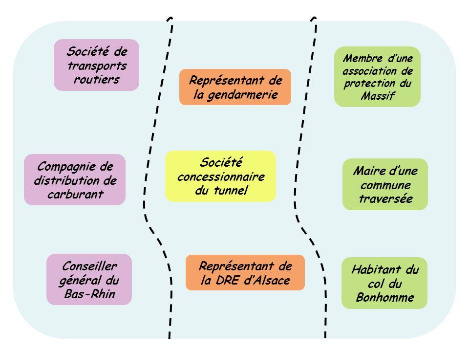 Société de transports routiers Membre dune association de protection du Massif Représentant de la gendarmerie Maire dune commune traversée Conseiller